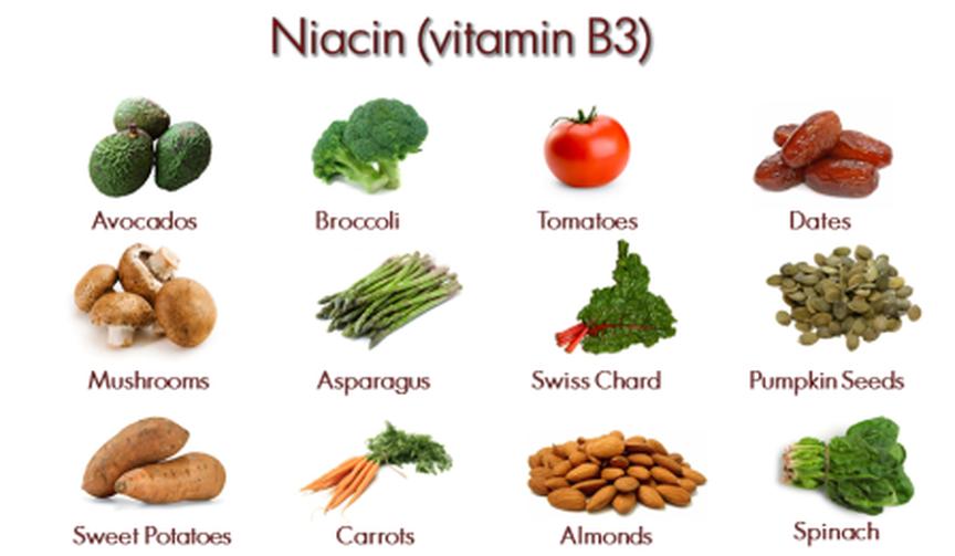 Nicotinic (vitamin B3)