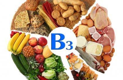 Vitamin B3 (niacin) functions, uses, and health benefits